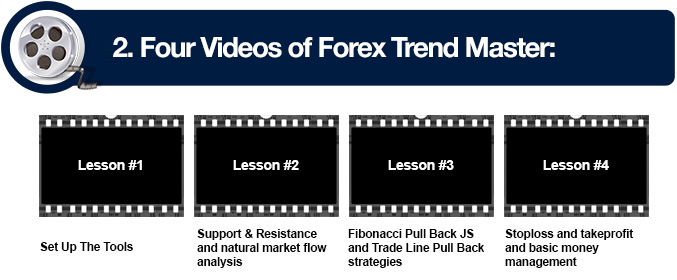 Complete-home-study-course-forex
